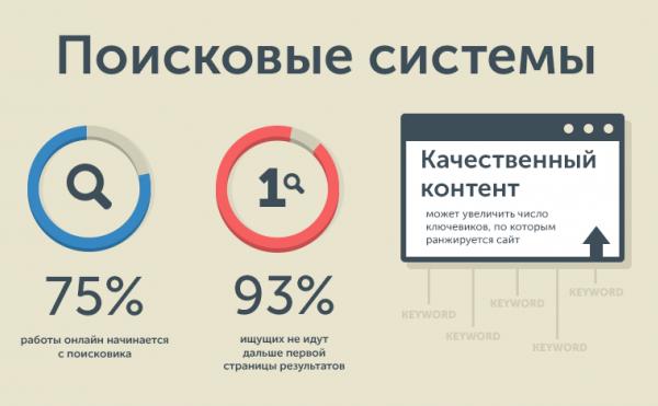 КОНТЕНТ-МАРКЕТИНГ 1
